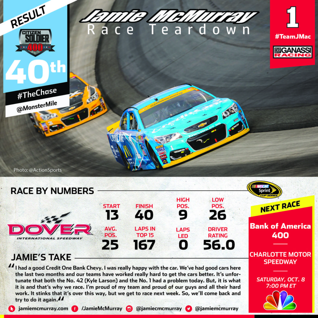 JM_RaceTeardown_Dover_Oct2016