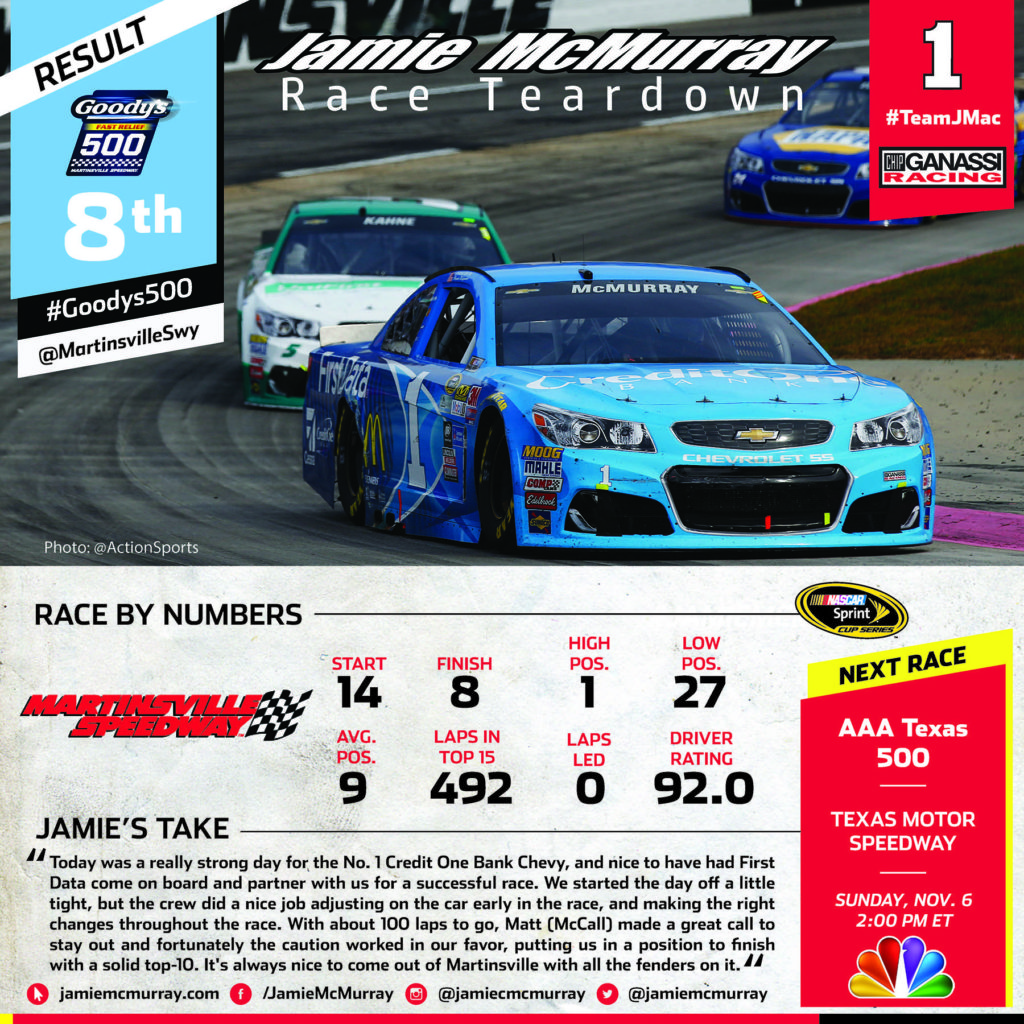 JM_RaceTeardown_Martinsville_Oct2016
